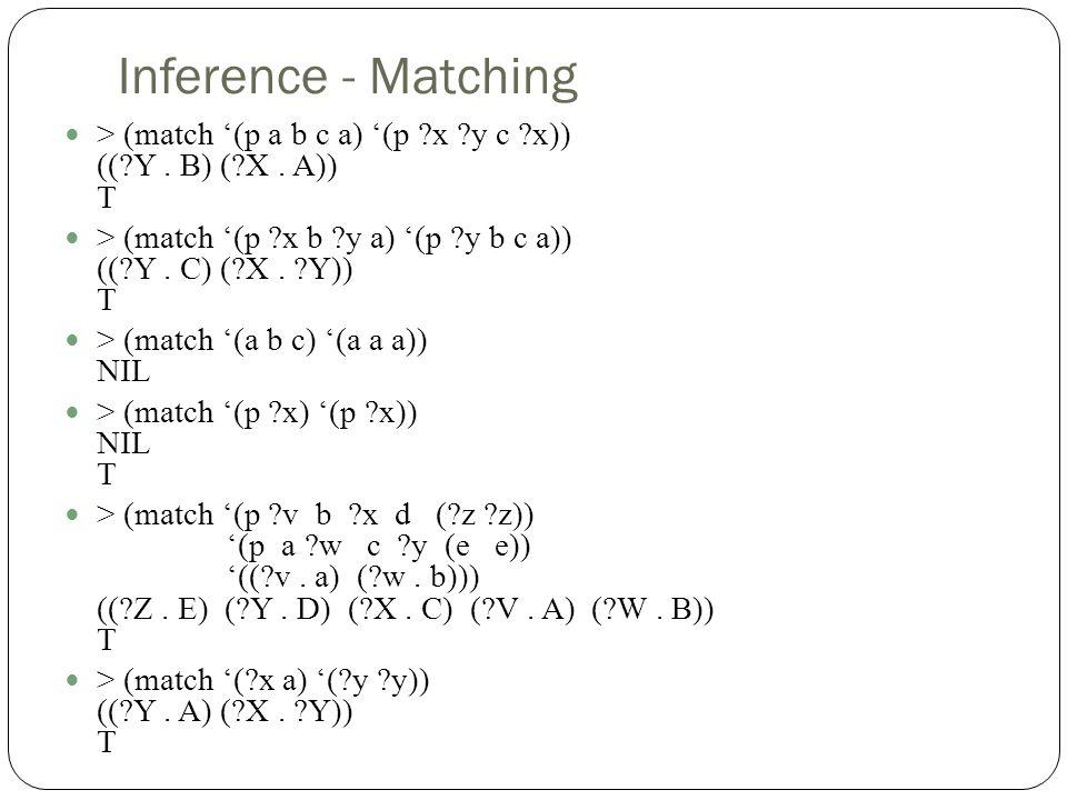 Inference - Matching > (match (p a b c a) (p x y c x)) (( Y.