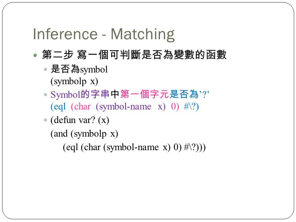 Inference - Matching symbol (symbolp x) Symbol . (eql (char (symbol-name x) 0) #\ ) (defun var.