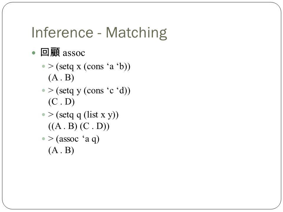 Inference - Matching assoc > (setq x (cons a b)) (A.