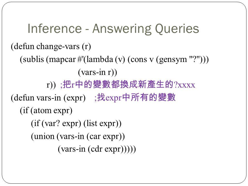 Inference - Answering Queries (defun change-vars (r) (sublis (mapcar # (lambda (v) (cons v (gensym ))) (vars-in r)) r)) ; r xxxx (defun vars-in (expr) ; expr (if (atom expr) (if (var.
