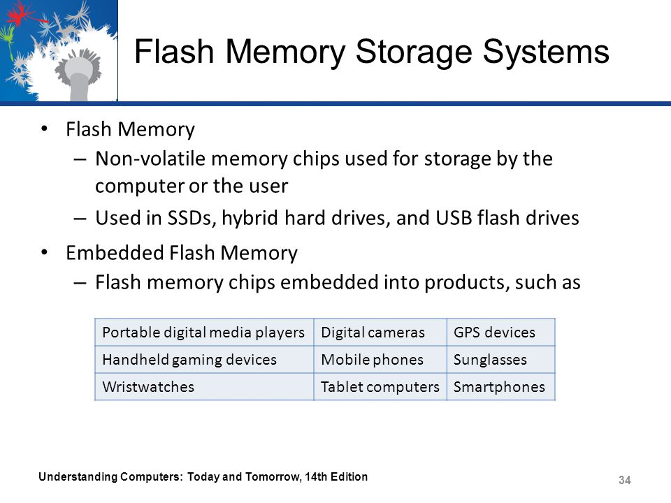 Flash Memory Storage Systems Flash Memory – Non-volatile memory chips used for storage by the computer or the user – Used in SSDs, hybrid hard drives, and USB flash drives Embedded Flash Memory – Flash memory chips embedded into products, such as Understanding Computers: Today and Tomorrow, 14th Edition 34 Portable digital media playersDigital camerasGPS devices Handheld gaming devicesMobile phonesSunglasses WristwatchesTablet computersSmartphones