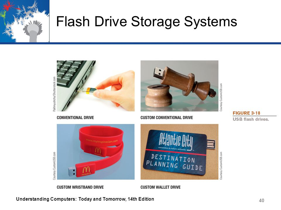 Flash Drive Storage Systems Understanding Computers: Today and Tomorrow, 14th Edition 40