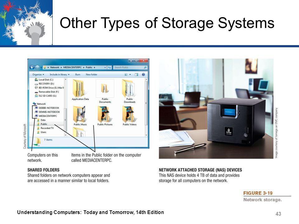Other Types of Storage Systems Understanding Computers: Today and Tomorrow, 14th Edition 43