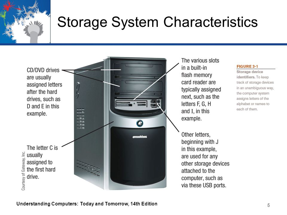 Storage System Characteristics Understanding Computers: Today and Tomorrow, 14th Edition 5
