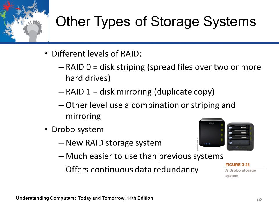 Other Types of Storage Systems Different levels of RAID: – RAID 0 = disk striping (spread files over two or more hard drives) – RAID 1 = disk mirroring (duplicate copy) – Other level use a combination or striping and mirroring Drobo system – New RAID storage system – Much easier to use than previous systems – Offers continuous data redundancy Understanding Computers: Today and Tomorrow, 14th Edition 52