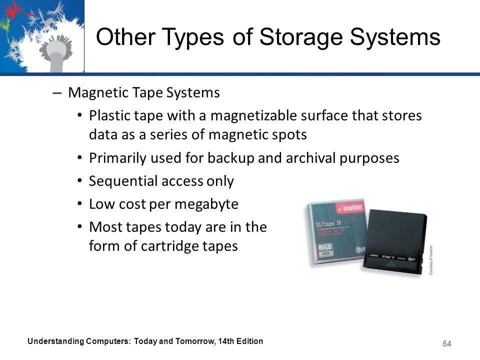 Other Types of Storage Systems – Magnetic Tape Systems Plastic tape with a magnetizable surface that stores data as a series of magnetic spots Primarily used for backup and archival purposes Sequential access only Low cost per megabyte Most tapes today are in the form of cartridge tapes Understanding Computers: Today and Tomorrow, 14th Edition 54