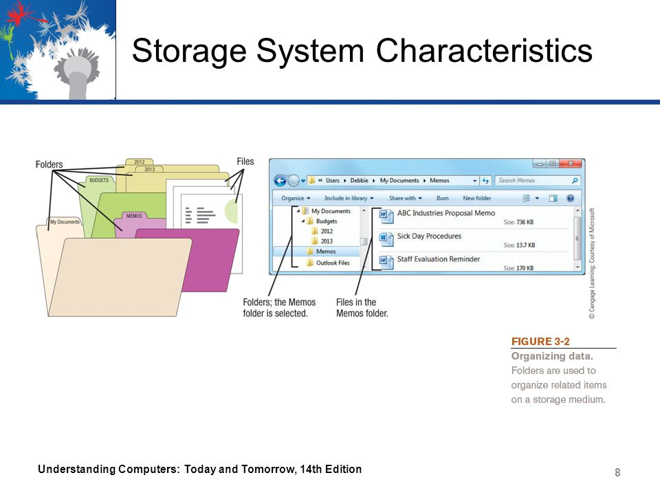Storage System Characteristics Understanding Computers: Today and Tomorrow, 14th Edition 8