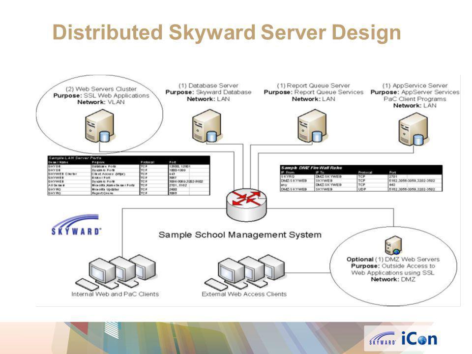 Distributed Skyward Server Design
