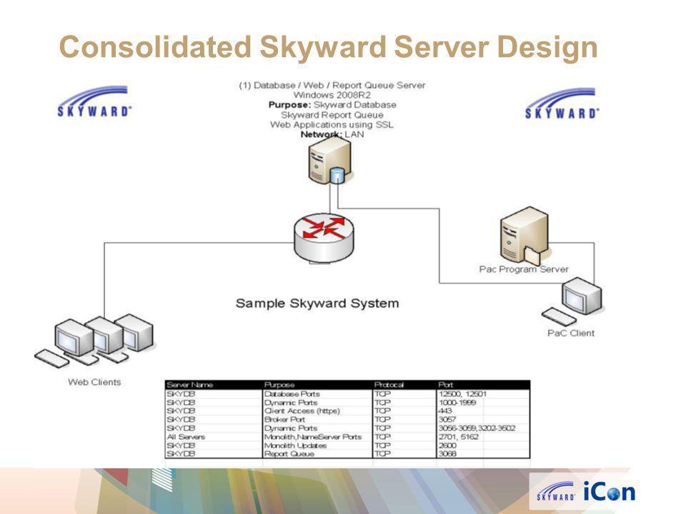 Consolidated Skyward Server Design