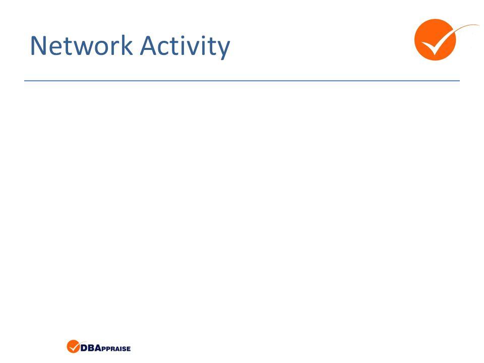 Network Activity