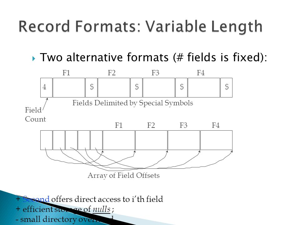 Two alternative formats (# fields is fixed): + Second offers direct access to ith field + efficient storage of nulls ; - small directory overhead. 4$$