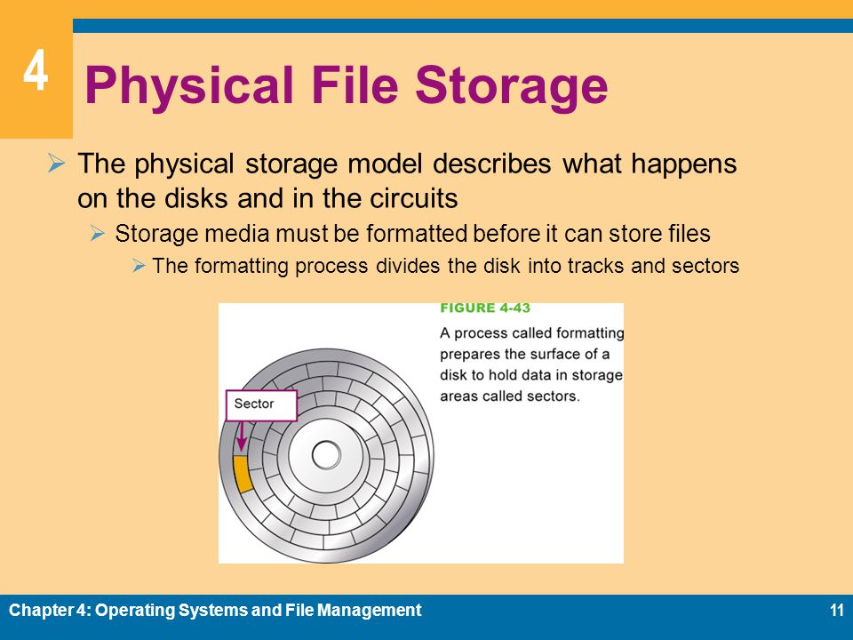 4 Physical File Storage The physical storage model describes what happens on the disks and in the circuits Storage media must be formatted before it c