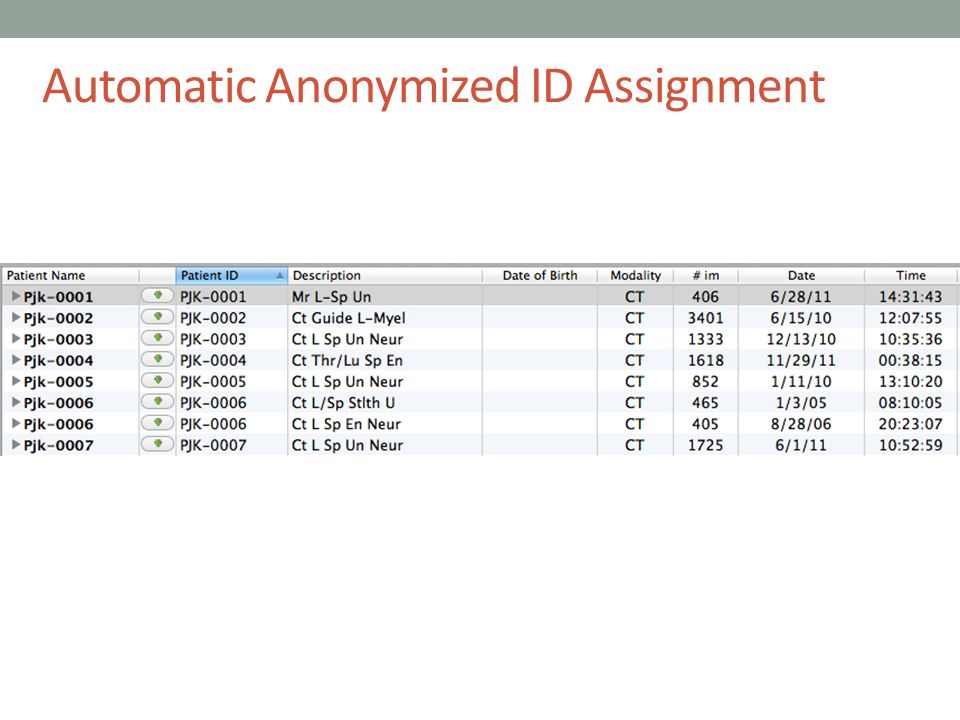 Automatic Anonymized ID Assignment