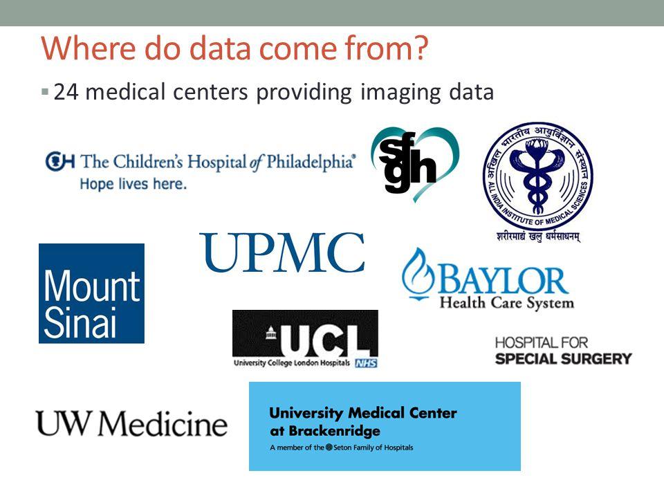 24 medical centers providing imaging data