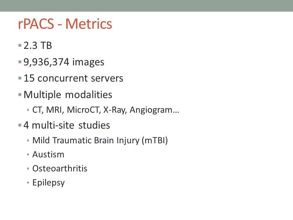 rPACS - Metrics 2.3 TB 9,936,374 images 15 concurrent servers Multiple modalities CT, MRI, MicroCT, X-Ray, Angiogram… 4 multi-site studies Mild Trauma