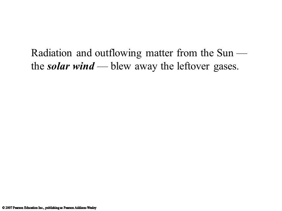 Radiation and outflowing matter from the Sun the solar wind blew away the leftover gases.