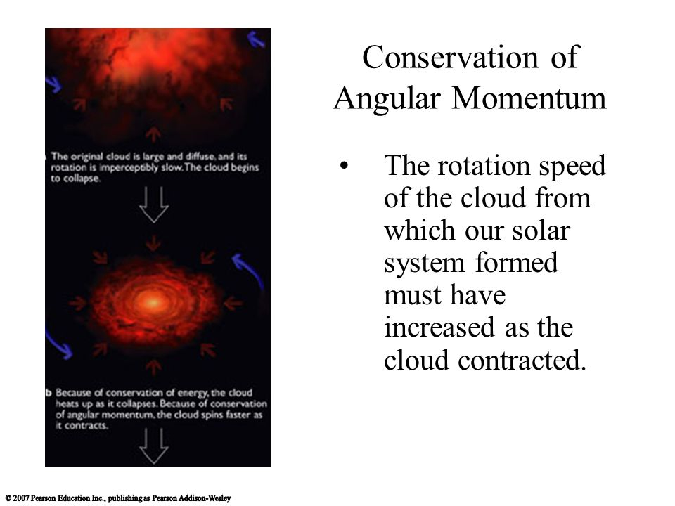 Odd Rotation Giant impacts might also explain the different rotation axes of some planets.