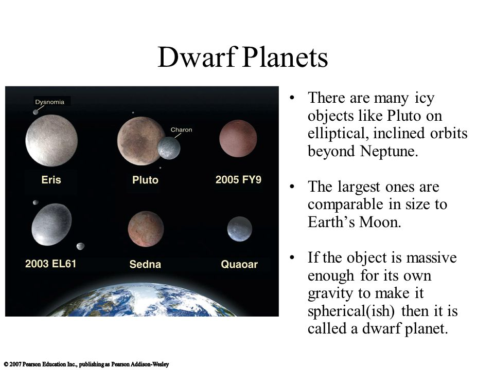 Dwarf Planets There are many icy objects like Pluto on elliptical, inclined orbits beyond Neptune. The largest ones are comparable in size to Earths M
