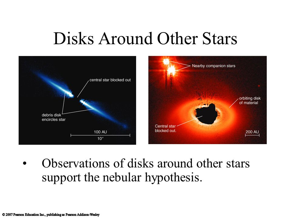 Kuiper belt: On orderly orbits from 30–100 AU in disk of solar system Oort cloud: On random orbits extending to about 50,000 AU Only a tiny number of comets enter the inner solar system; most stay far from the Sun.