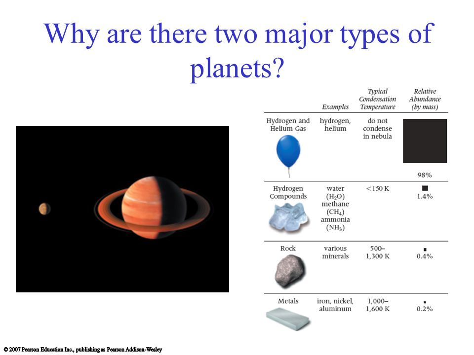 Why are there two major types of planets?