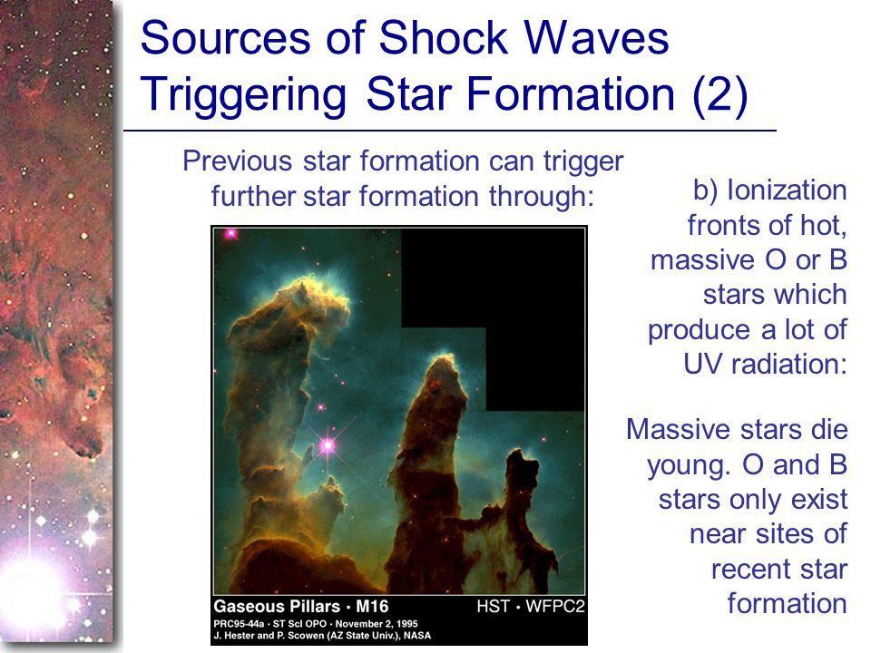 Sources of Shock Waves Triggering Star Formation (2) Previous star formation can trigger further star formation through: b) Ionization fronts of hot, massive O or B stars which produce a lot of UV radiation: Massive stars die young.