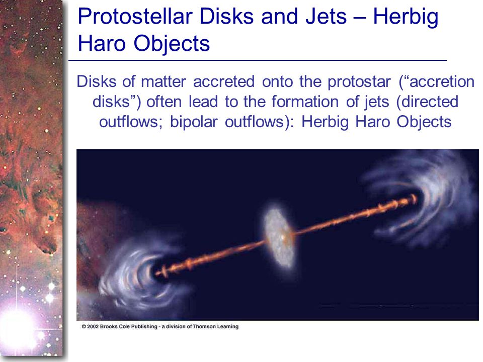 Protostellar Disks and Jets – Herbig Haro Objects Disks of matter accreted onto the protostar (accretion disks) often lead to the formation of jets (directed outflows; bipolar outflows): Herbig Haro Objects