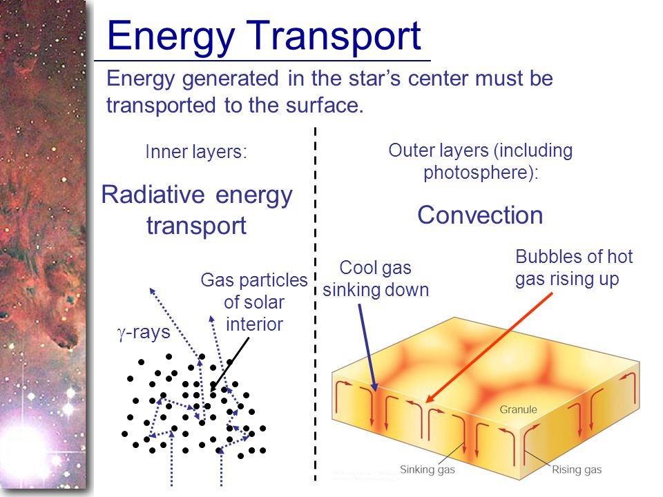 Energy Transport Energy generated in the stars center must be transported to the surface.
