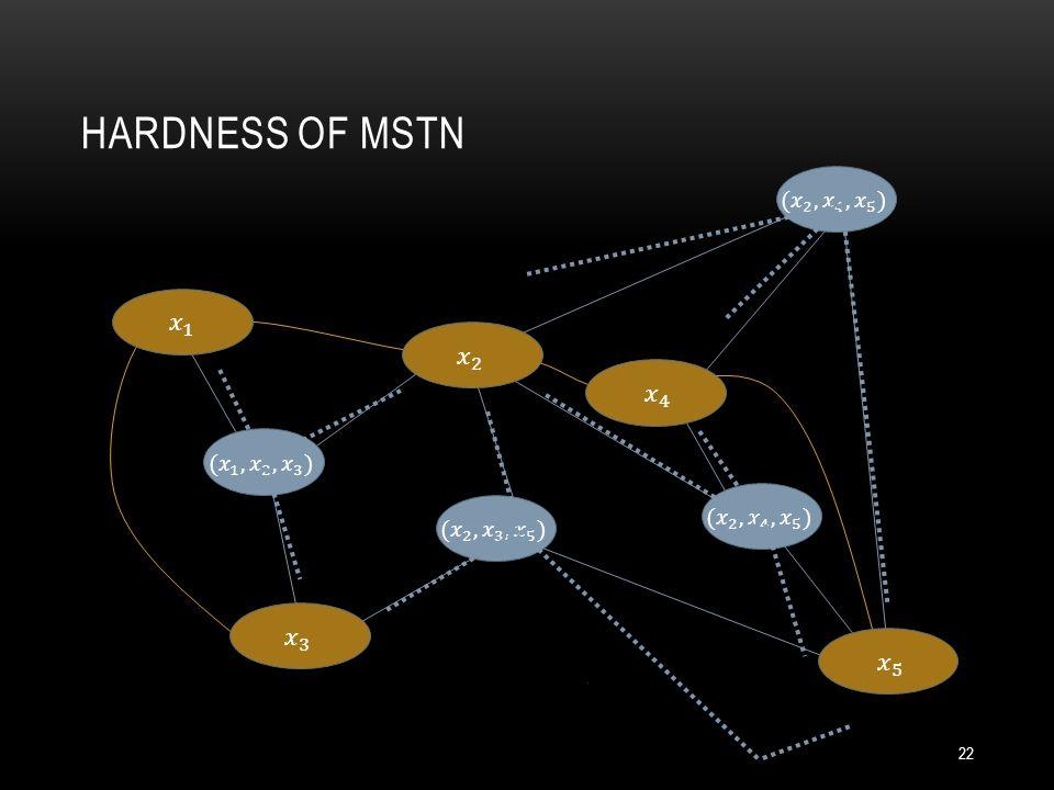 HARDNESS OF MSTN 22