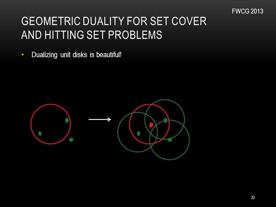 GEOMETRIC DUALITY FOR SET COVER AND HITTING SET PROBLEMS 32 Dualizing unit disks is beautiful.