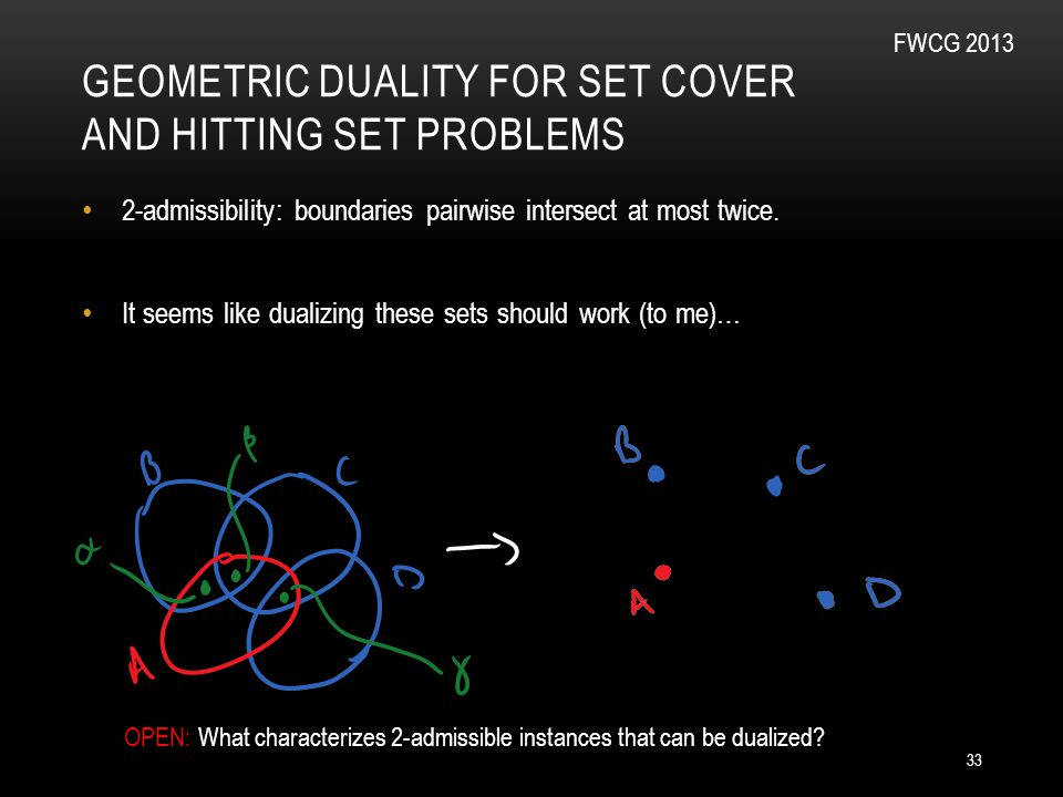 GEOMETRIC DUALITY FOR SET COVER AND HITTING SET PROBLEMS 33 2-admissibility: boundaries pairwise intersect at most twice.