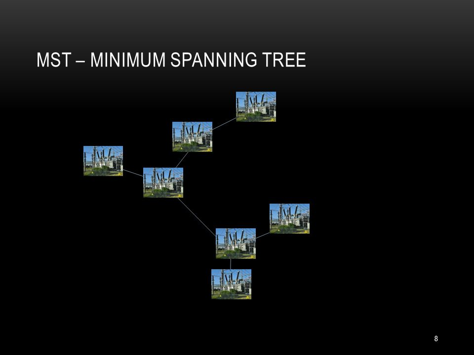 ... MST – MINIMUM SPANNING TREE..... 8