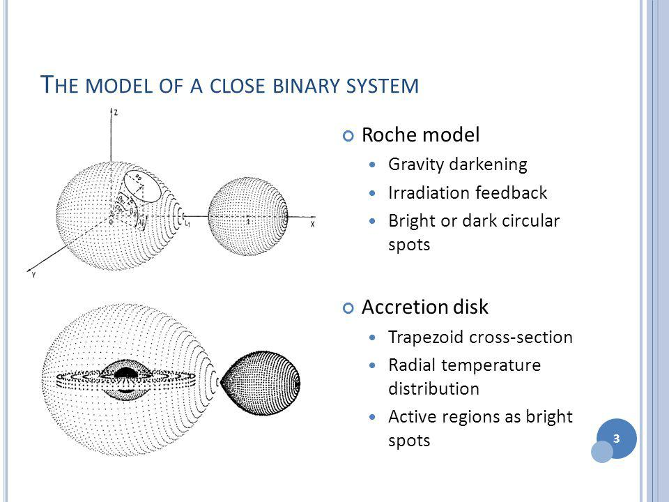 T HE MODEL OF A CLOSE BINARY SYSTEM 3 Roche model Gravity darkening Irradiation feedback Bright or dark circular spots Accretion disk Trapezoid cross-section Radial temperature distribution Active regions as bright spots
