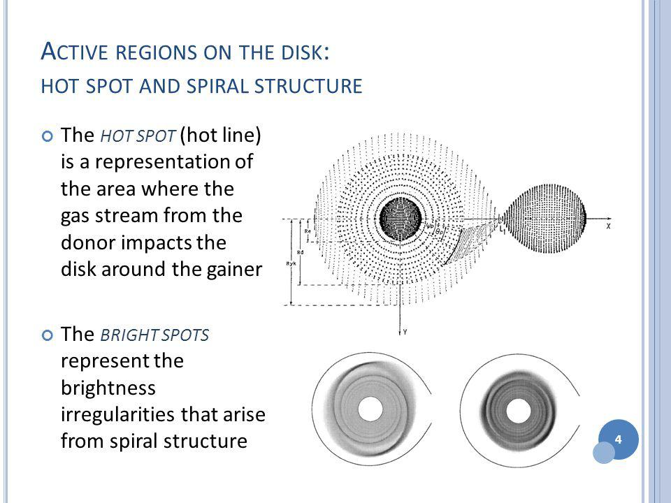 A CTIVE REGIONS ON THE DISK : HOT SPOT AND SPIRAL STRUCTURE The HOT SPOT (hot line) is a representation of the area where the gas stream from the donor impacts the disk around the gainer The BRIGHT SPOTS represent the brightness irregularities that arise from spiral structure 4