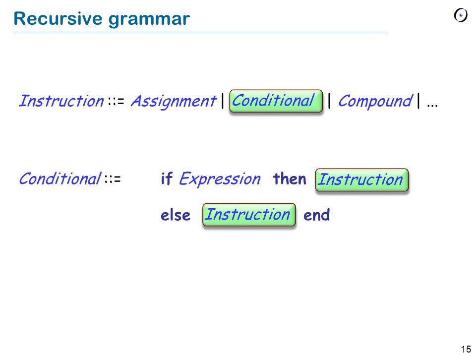15 Recursive grammar Instruction ::= Assignment | Conditional | Compound |...