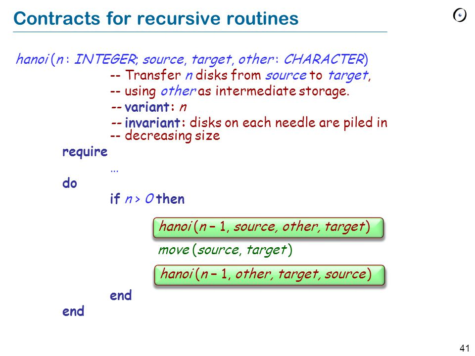 41 Contracts for recursive routines hanoi (n : INTEGER; source, target, other : CHARACTER) -- Transfer n disks from source to target, -- using other as intermediate storage.