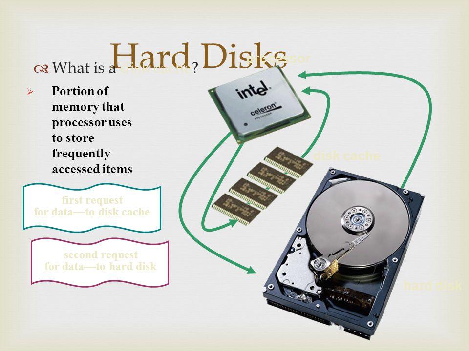 Hard Disks What are external hard disks and removable hard disks.