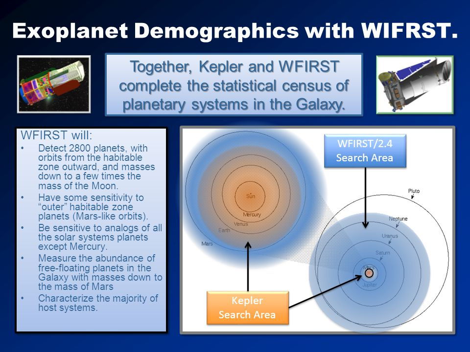 Exoplanet Demographics with WIFRST.