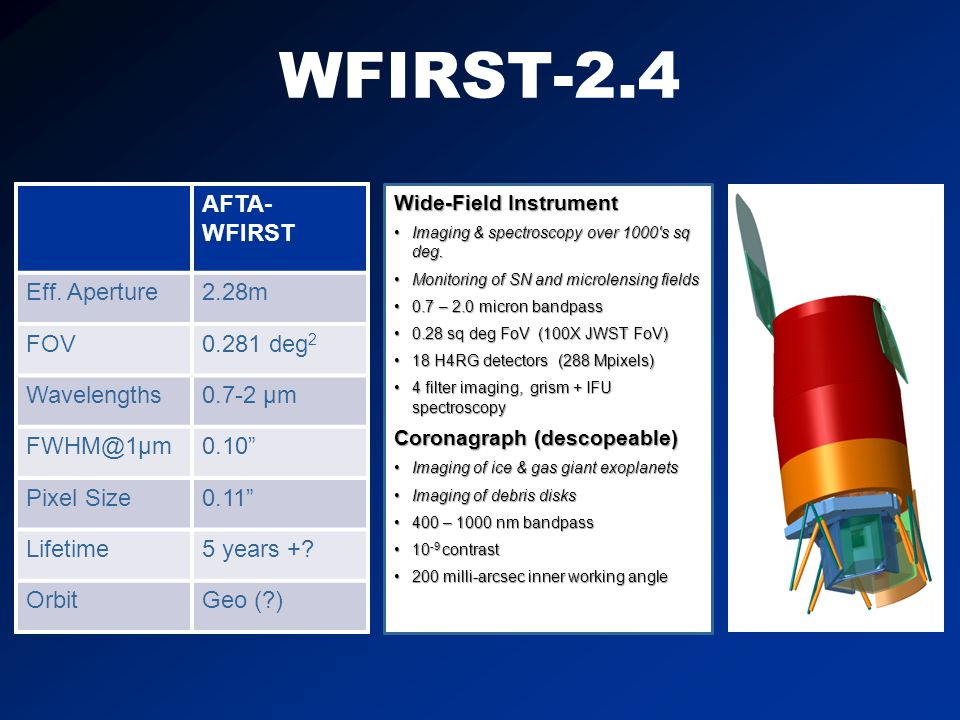 Comparing Designs.Euclid (Opt/NIR) WFIRST DRM1 WFIRST DRM2 AFTA- WFIRST Eff.