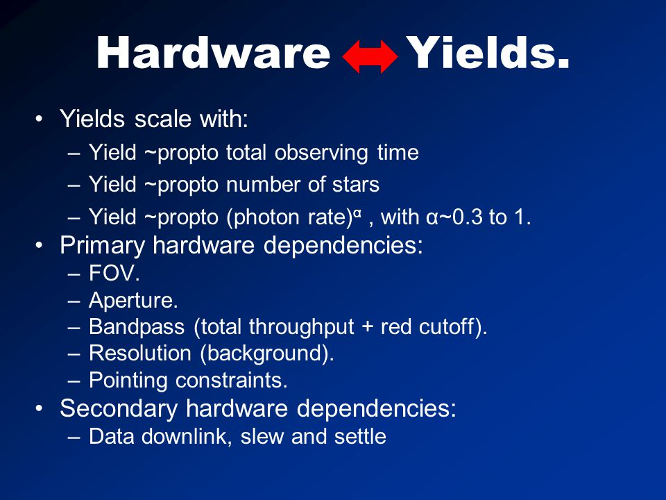 Hardware Yields.