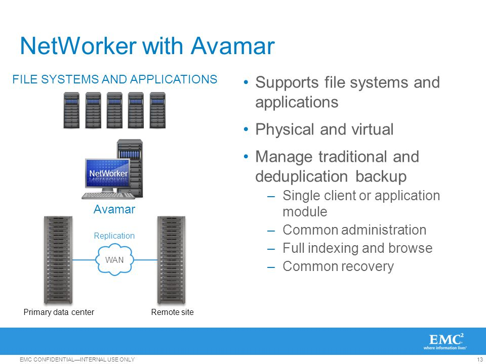 13EMC CONFIDENTIALINTERNAL USE ONLY NetWorker with Avamar Supports file systems and applications Physical and virtual Manage traditional and deduplica