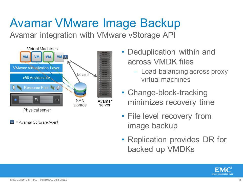 15EMC CONFIDENTIALINTERNAL USE ONLY Avamar VMware Image Backup Avamar integration with VMware vStorage API Deduplication within and across VMDK files