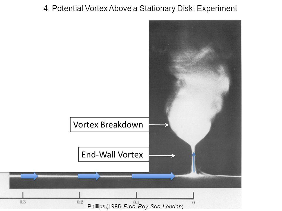 4. Potential Vortex Above a Stationary Disk: Experiment Phillips (1985, Proc. Roy. Soc. London) End-Wall Vortex Vortex Breakdown