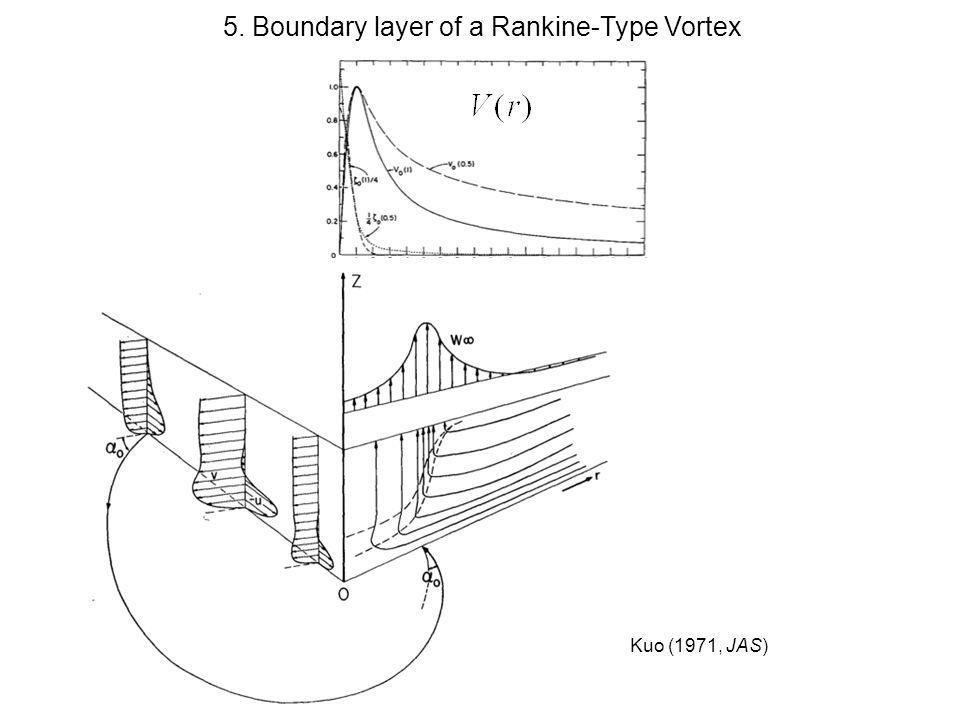 Kuo (1971, JAS) 5. Boundary layer of a Rankine-Type Vortex