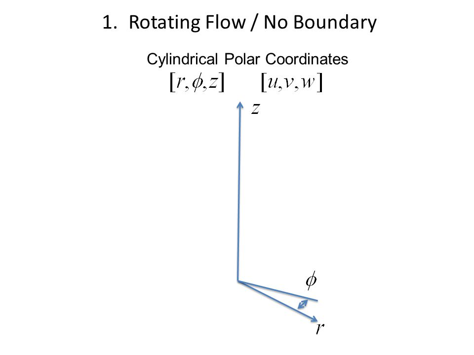 3. Flow in Solid-Body Rotation Above a Stationary Disk Solution exhibits overshoot and pumping