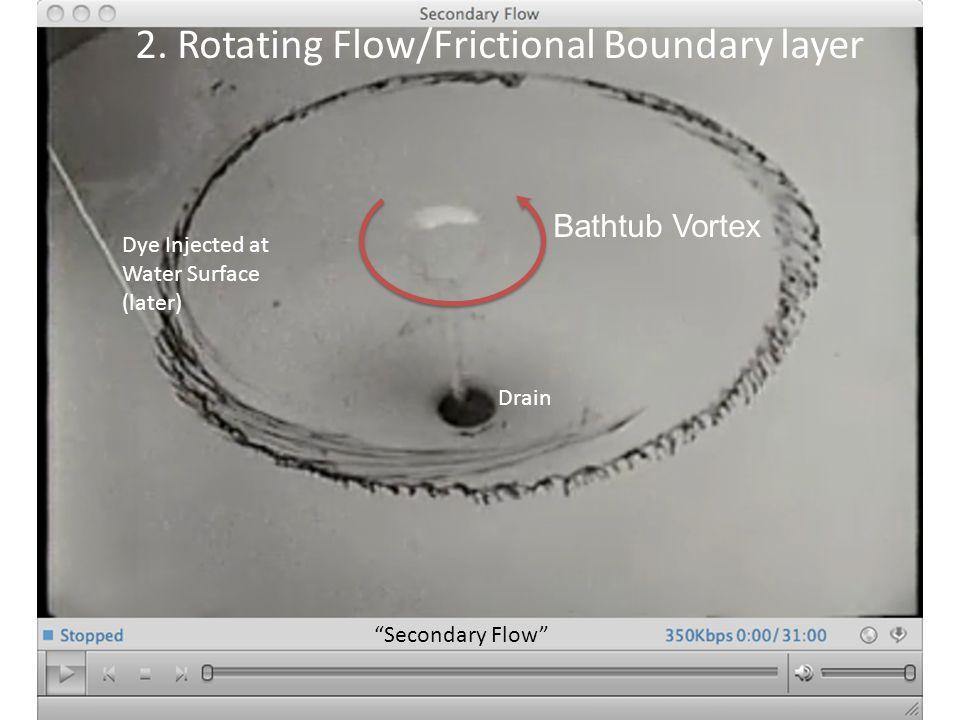 Dye Injected near Bottom (earlier) Drain Secondary Flow Bathtub Vortex 2.