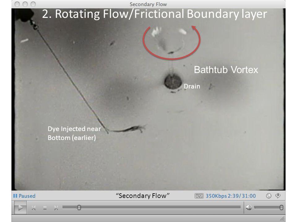 Dye Injected near Bottom (earlier) Drain Secondary Flow Bathtub Vortex 2. Rotating Flow/Frictional Boundary layer