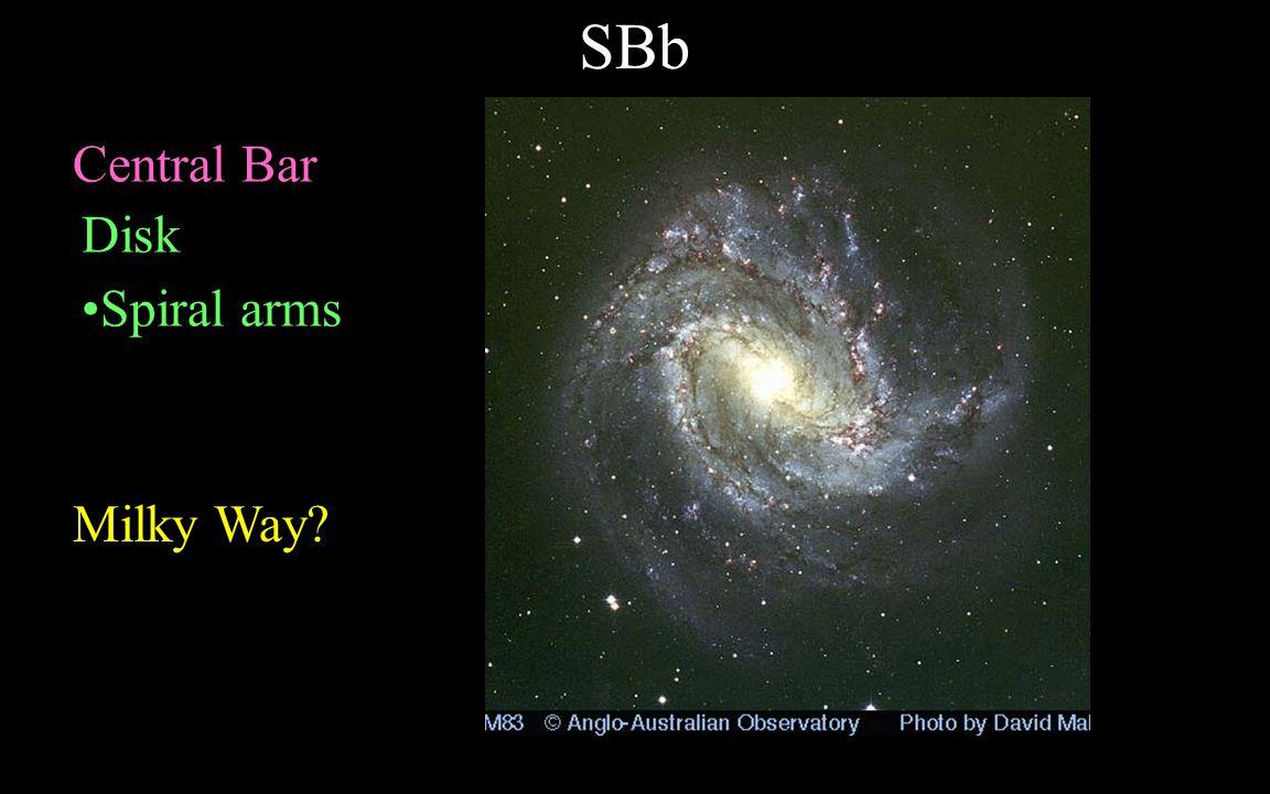 SBa Central Bar Disk Tight spiral arms