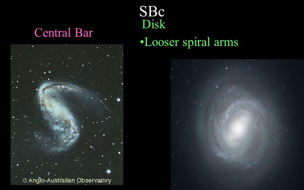 SBb Central Bar Disk Spiral arms Milky Way?