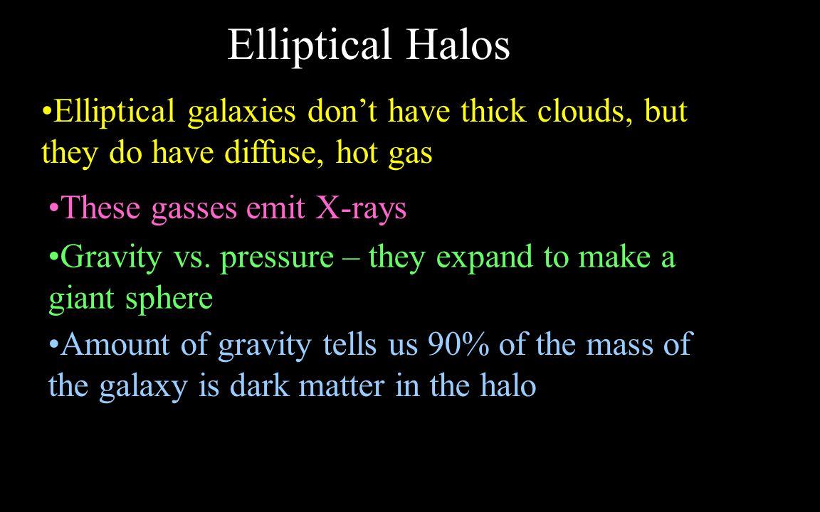 Visible Part Nucleus Halo Elliptical Galaxy Structure
