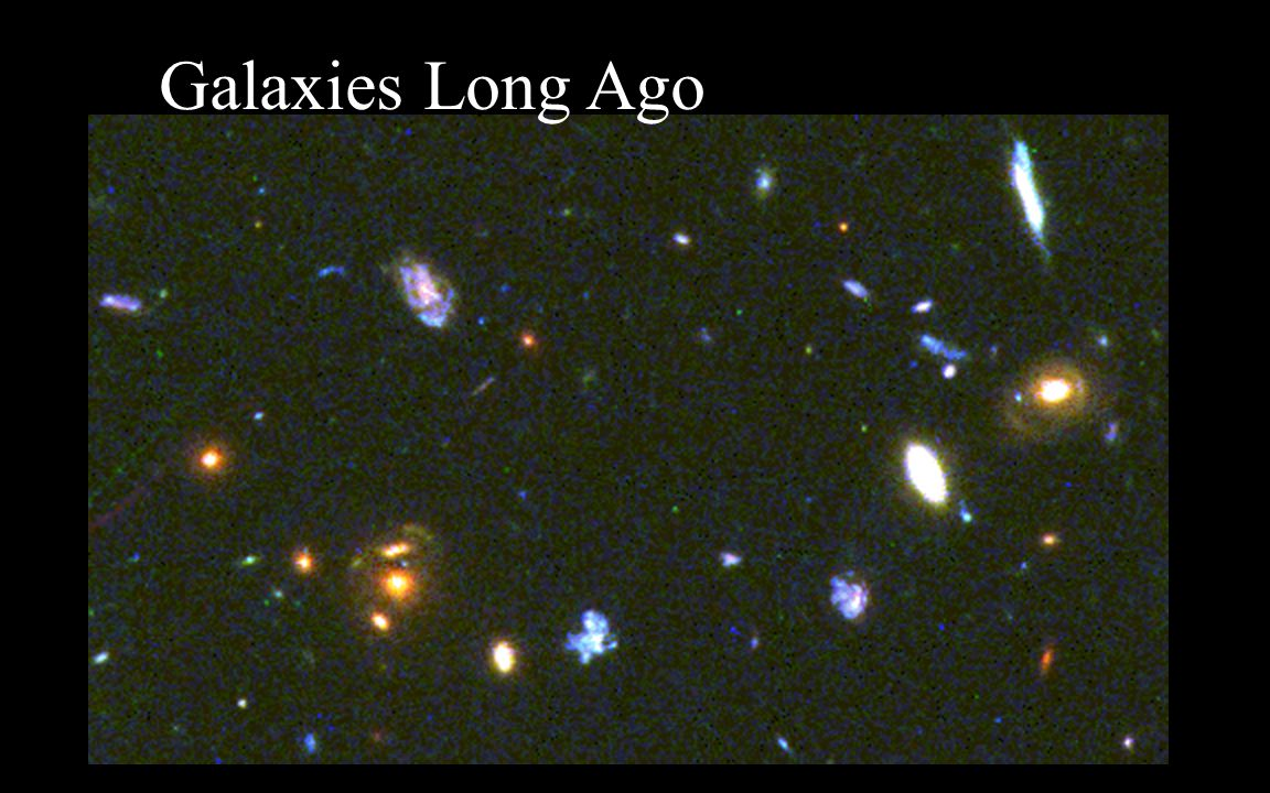 Looking Out = Looking Back Light travels at about 0.3 pc per year The farther away you are looking, the longer ago you are seeing 1 kpc 3.3 ky 1 Mpc 3.3 My 1 Gpc 3.3 Gyr You can see back almost to the beginning of the Universe.
